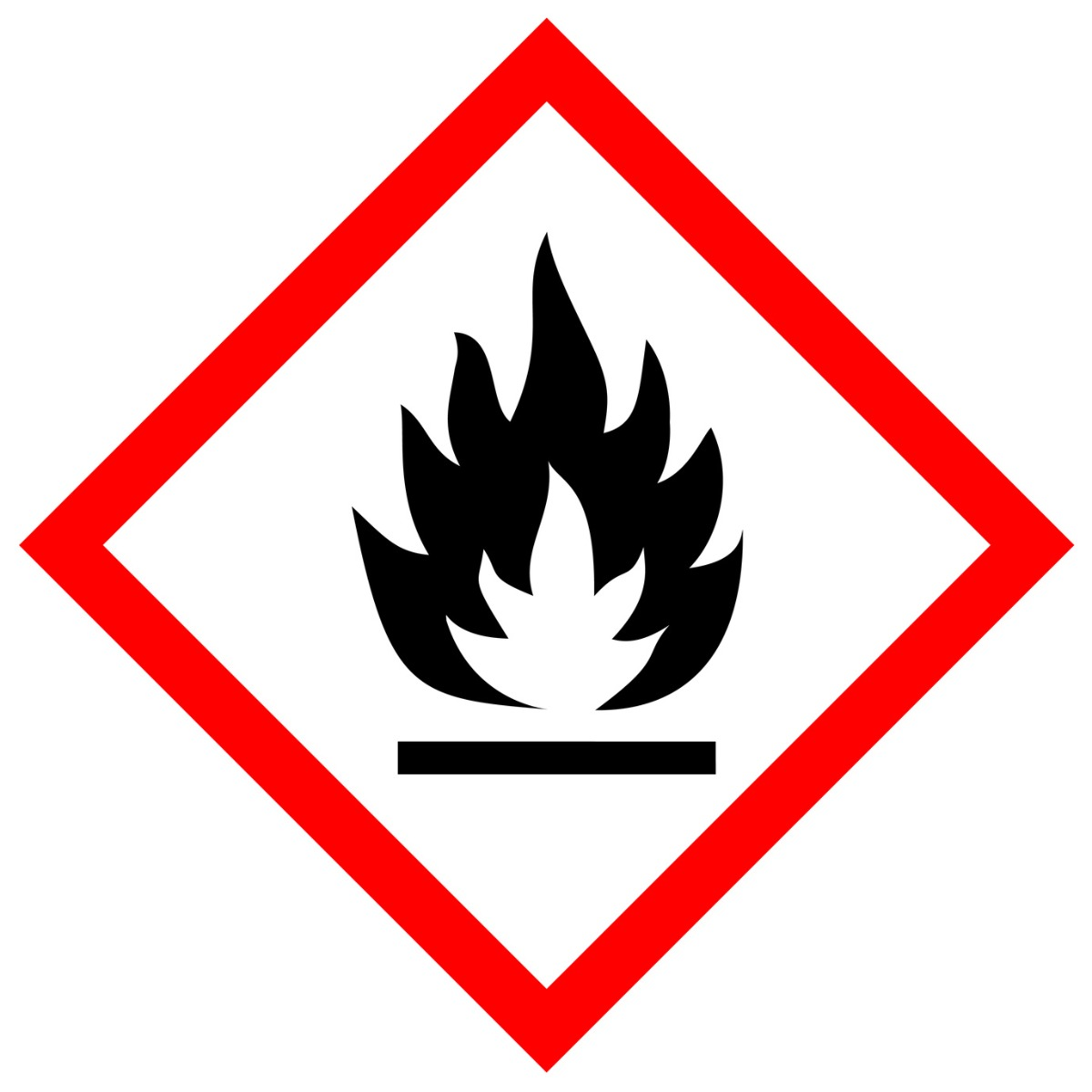 GHS02 inflammable